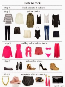 Example of travel wardrobe- Pintrest